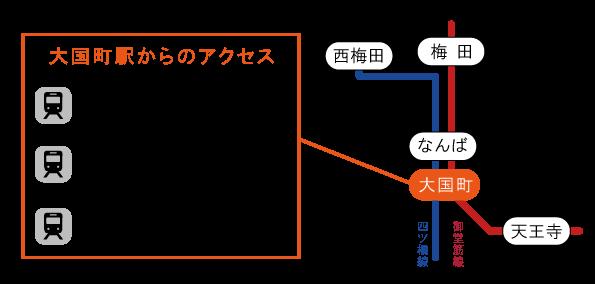 大国町駅からのアクセス