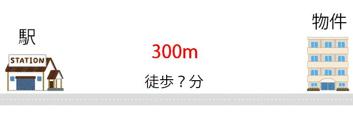 駅から物件までの距離
